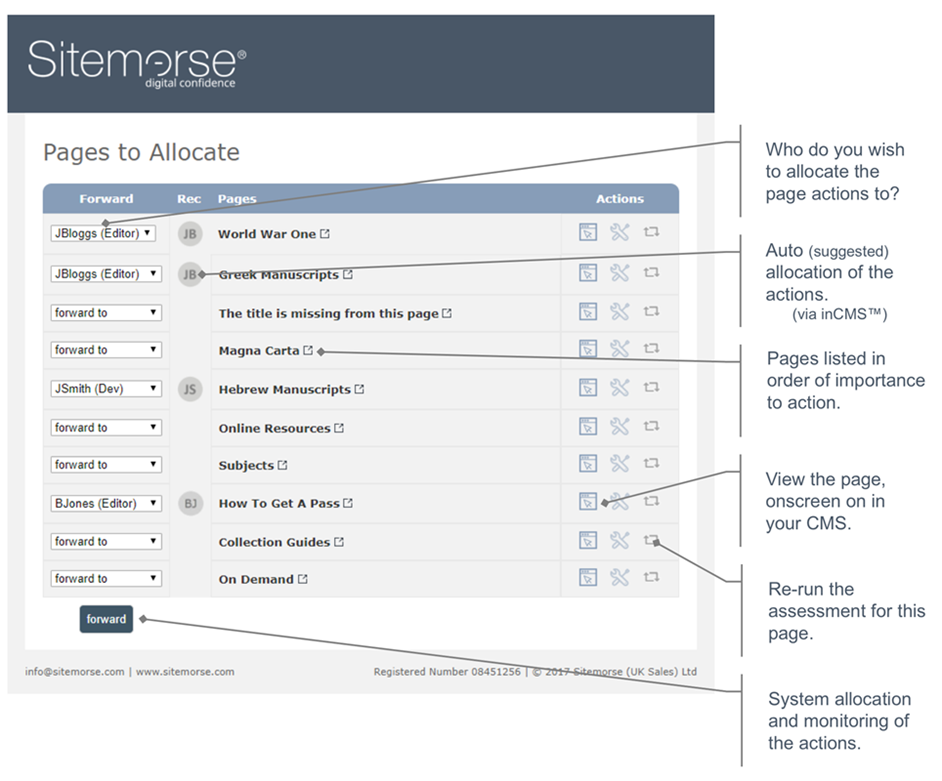 allocate actions view