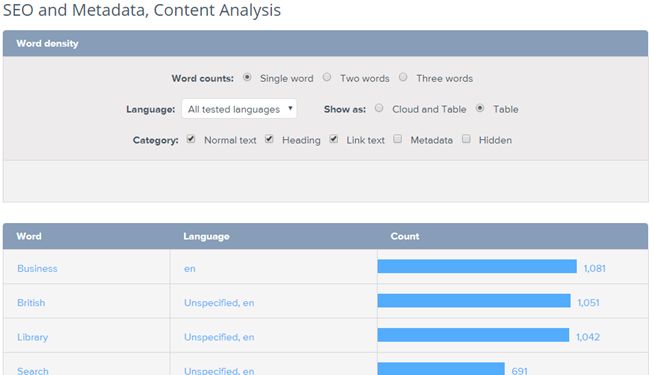 seo assessement word analysis